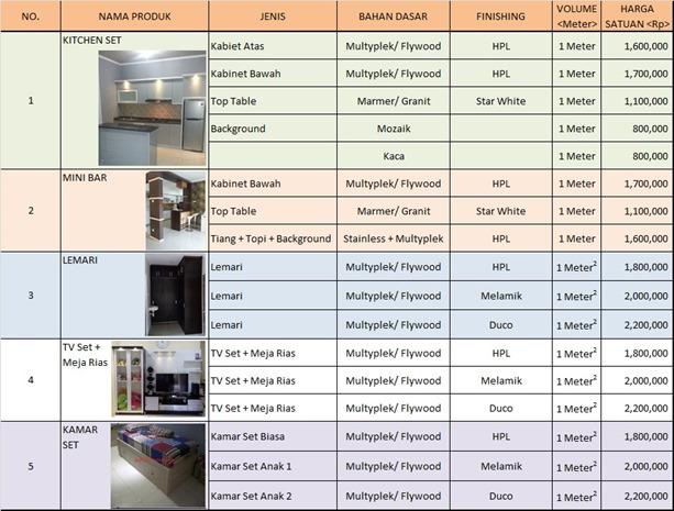 daftar harga kitchen set minimalis murah